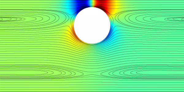 Simulated pressure field and streamlines around a bubble in a microchannel